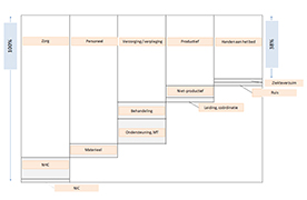 presentatie-kleinschalig-zorgen-medium